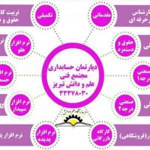 علم و دانش تبریز